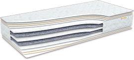 Матрас Musson Eco-Soft 180х190 (m_2700000001875) от Rozetka