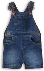 Полукомбинезон джинсовый Minoti Tide 6 2295 74-80 см Темно-синий (5033819227196) от Rozetka