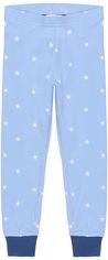 Пижамные штаны H&M 6523778 98-104 см Голубые (hm09959612241) от Rozetka