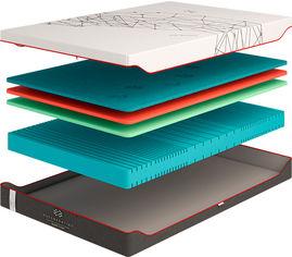 Матрас Come-for Regeneration R3 140x200 см (2565091402006) от Rozetka
