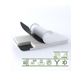 Ортопедический матрас Green Streem Carbo Wave Extra 90х190 см (02022020-12-02) (2020120901900) от Rozetka