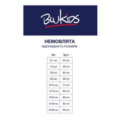 Акция на Набор боди BluKids Sweet Blue 2 шт, р. 50 5559454 ТМ: BluKids от Antoshka